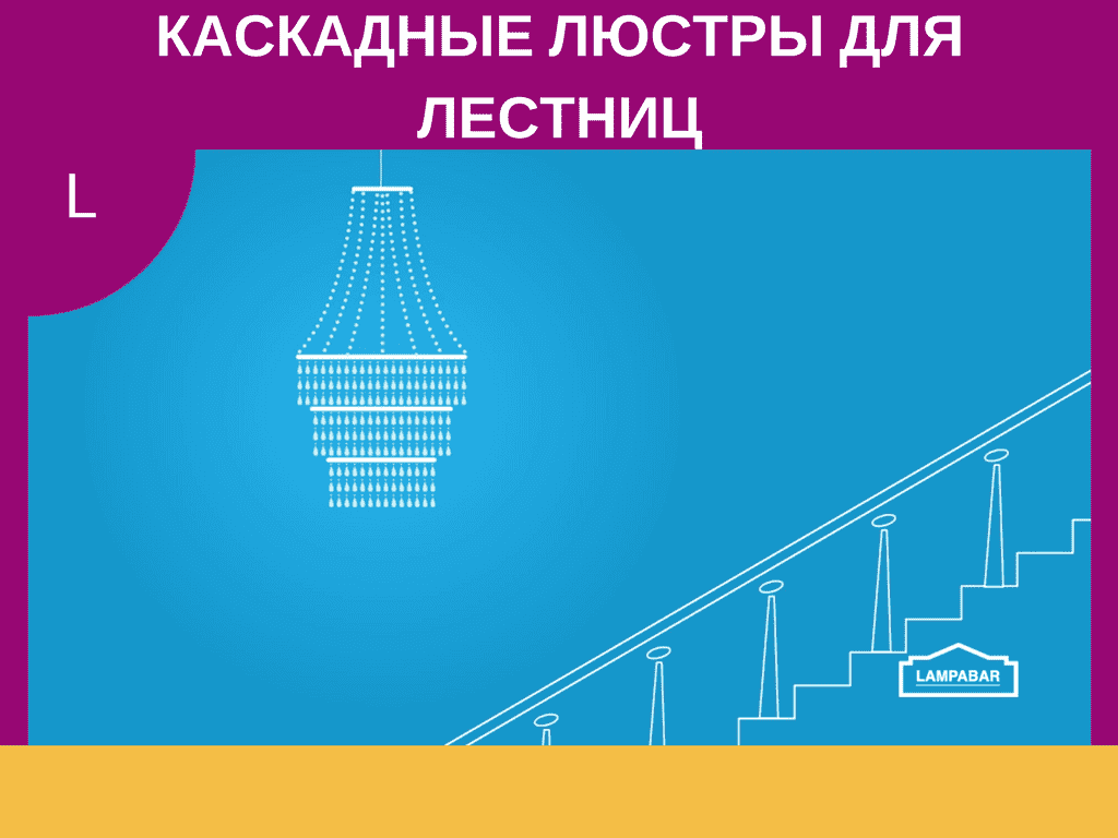 Инфографика как выбрать подвесную люстру 11