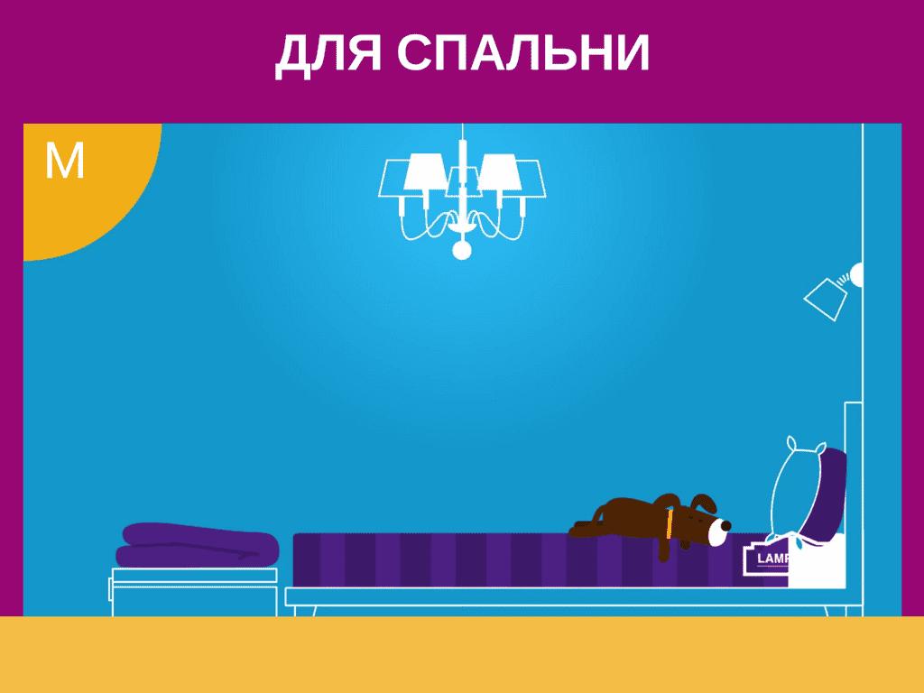 Инфографика как выбрать подвесную люстру 9