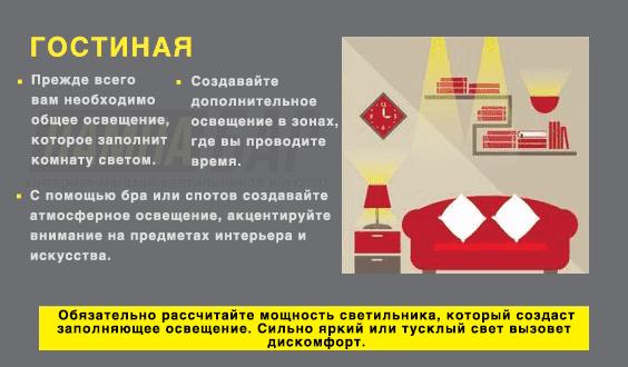 Как выбрать светильник инфографика 3
