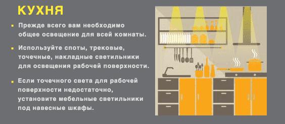 Как выбрать светильник инфографика 5