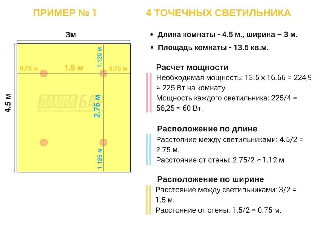 как разместить точечные светильники инфорграфика></p>   <p style=